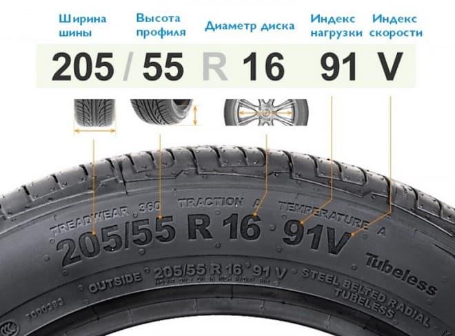 Как определить размер ваших колес?