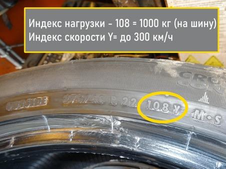 индекс скорости шины и индекс нагрузки на одно колесо