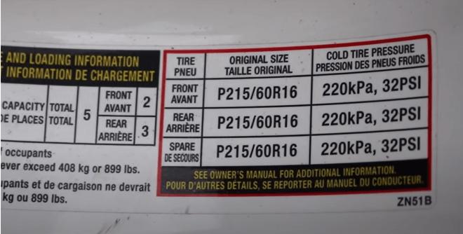 заводская табличка с указанием нужных параметров давления в колесах